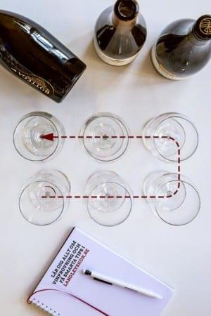 Prova vin i rätt ordning